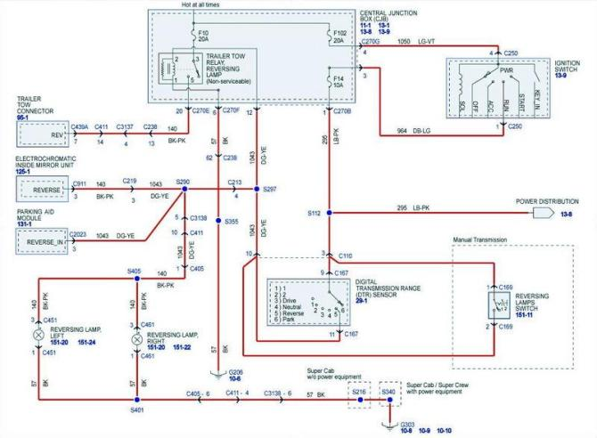 ford f150 trailer lights wiring diagram  wiring diagram
