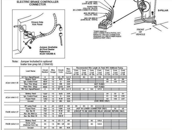 prodigy brake controller problem rv forum