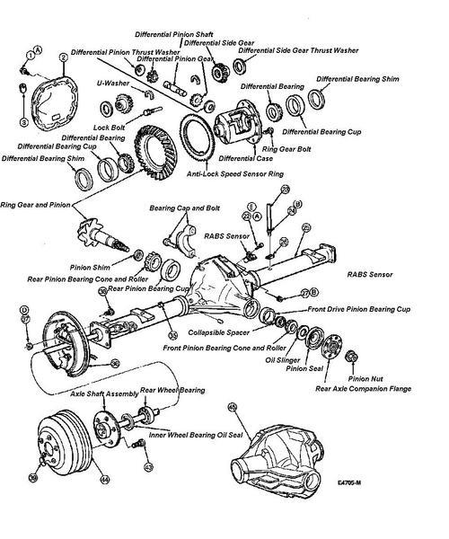 2004 Ford F 150 5 4 Rear Axle Diagram