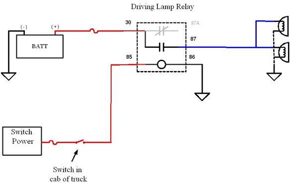 hella fog lights wiring diagram with relay  mazda fuse