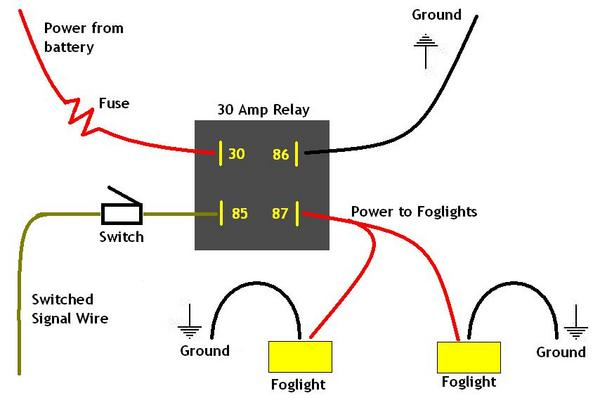 Wiring Diagram For Driving Light Relay - Wiring Diagram