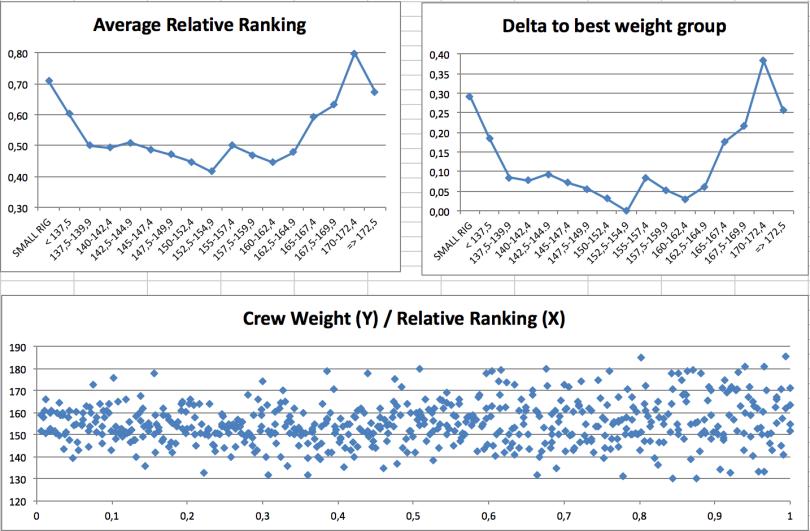 Screenshot crew weight