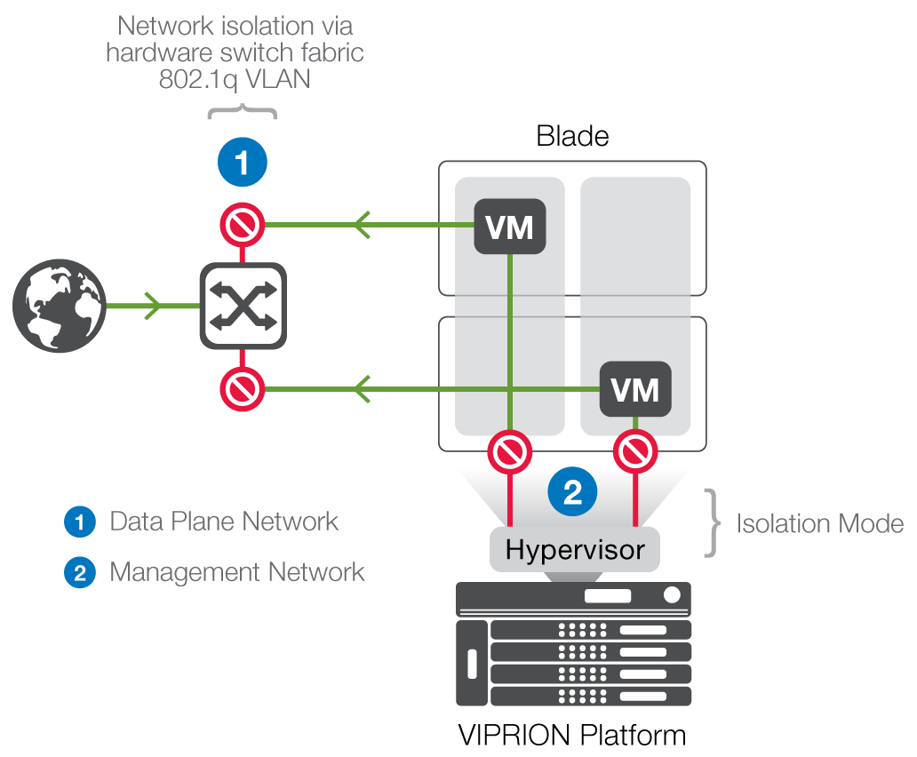 Visio Network Diagram Example