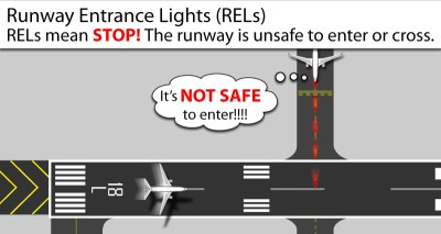 Runway Entrance Lights