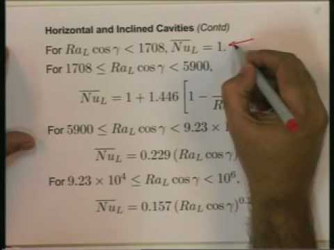 Introduction on Heat and Mass Transfer Lecture – 24