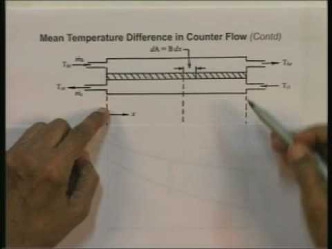 Introduction on Heat and Mass Transfer Lecture – 26