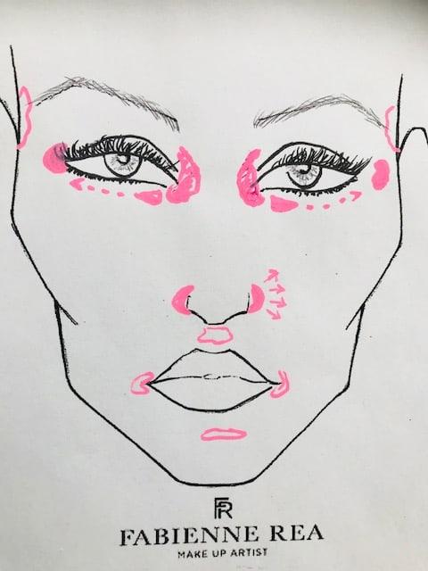 face chart uso concealer correttore fabiennerea