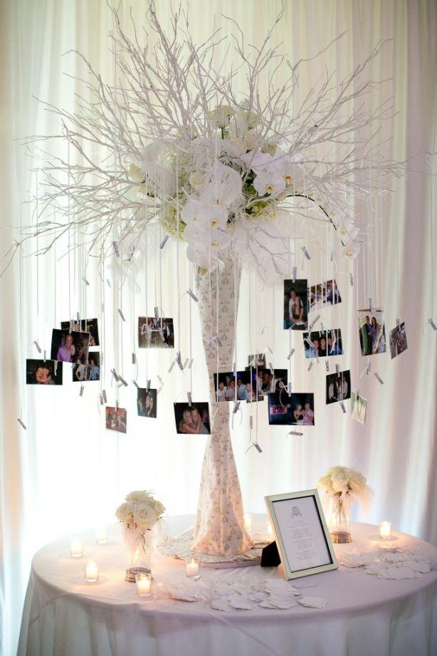 Popular Wedding Reception Songs 2017