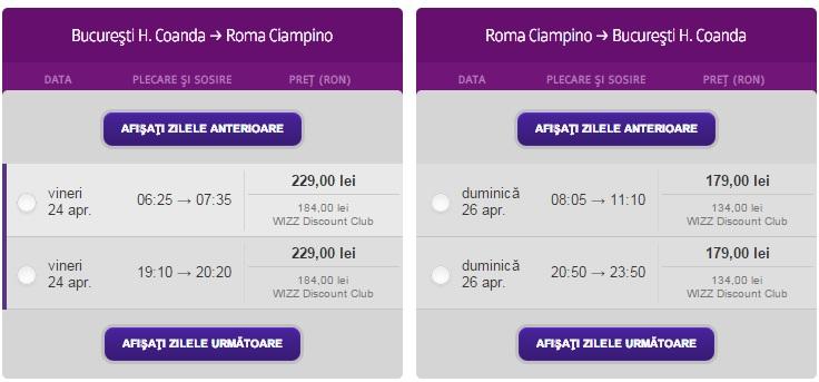 Roma - buget de calatorie