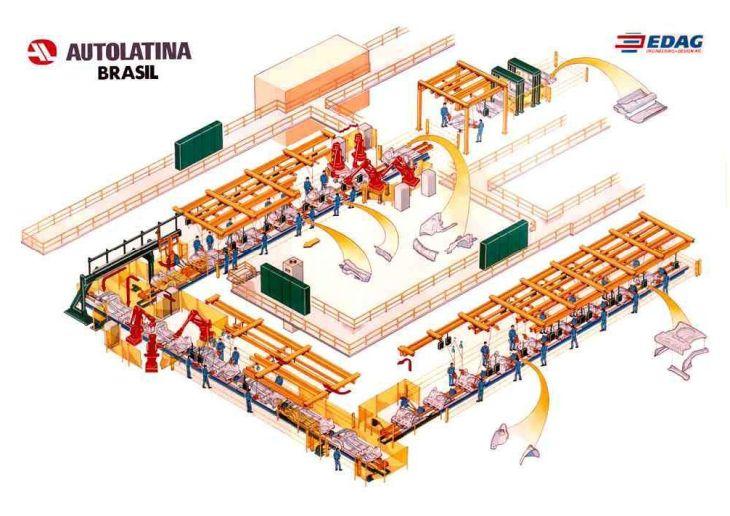 Desenvolvimento de layout industrial 3D 17