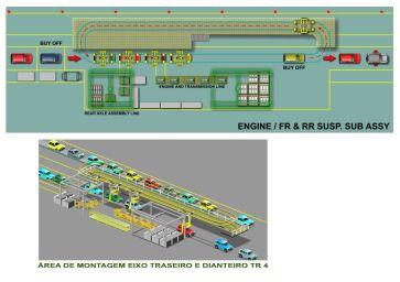 Desenvolvimento de layout industrial 3D 21