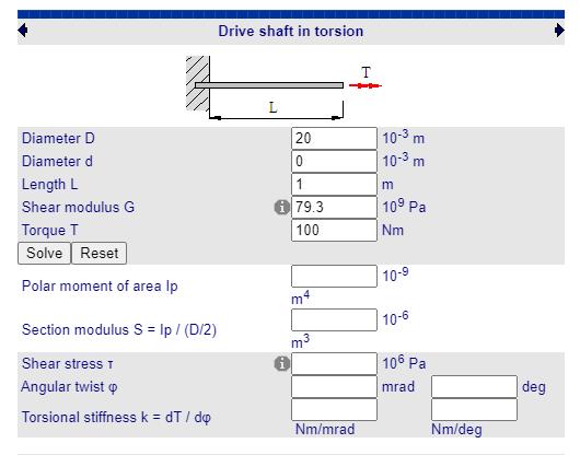 Fabricadoprojeto calculos Mecanicos Online Eixos em torção