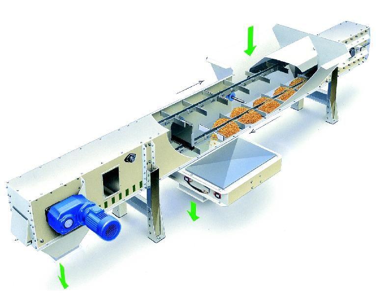 Projeto de redler transportador corrente