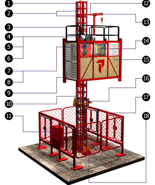 elevador especificacoesG