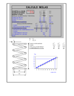 Planilhas de Calculo N2: Calculo de Molas Helicoidais