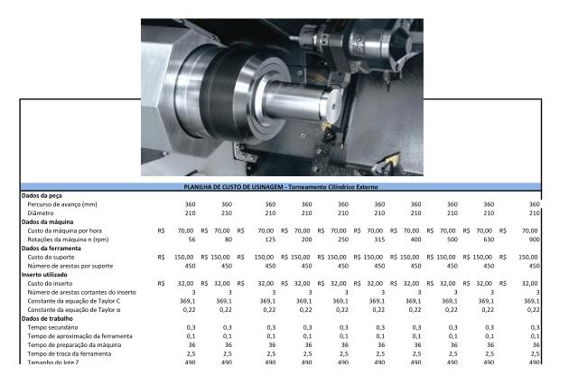 Planilha Calculo custo usinagem torneamento cilindrico externo.jpg 1