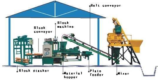 914 QT6 15 Full Automatic Paving Block Making Machine 634594518683133463 1