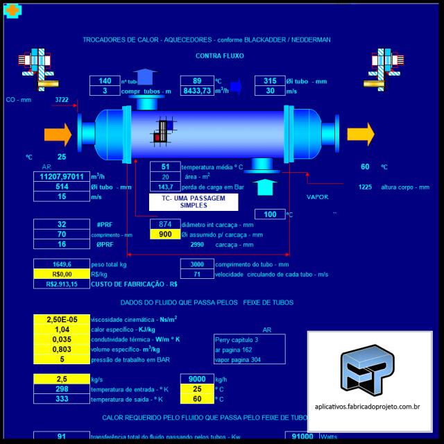 trocadores-de-calor-casco-tubo