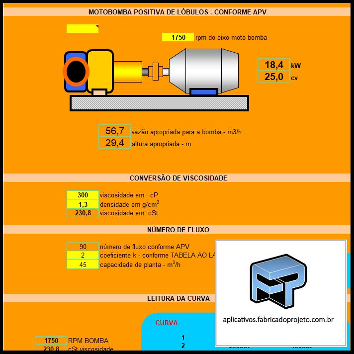 AFP.03.10217.0 bpo dimensionamento motobomba positiva de lobulos apv 2