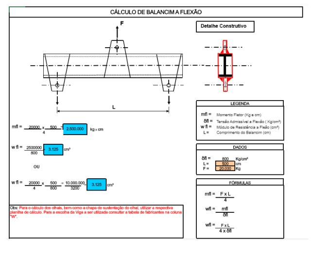 fabricadoprojeto calculo de balancim flexao viga