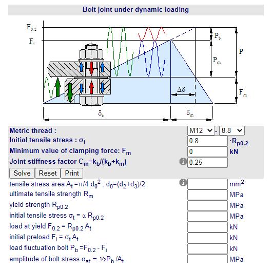 Calculo de carga dinamica de juntas parafusadas Fabricadoprojeto