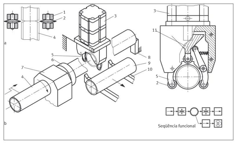 exemplos projeto de sistemas pneumaticos b fabricadoprojeto