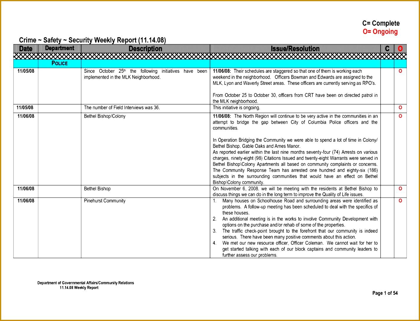 3 Treasurer Report Template Excel