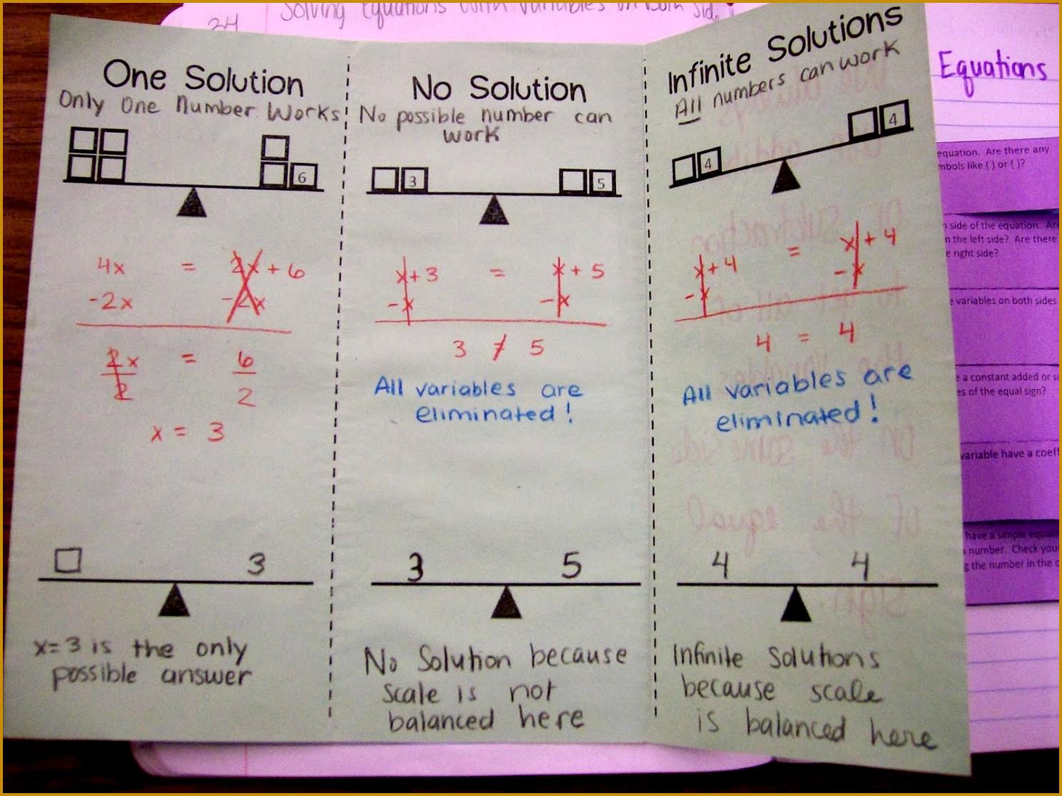 4 2 Step Equations Worksheet