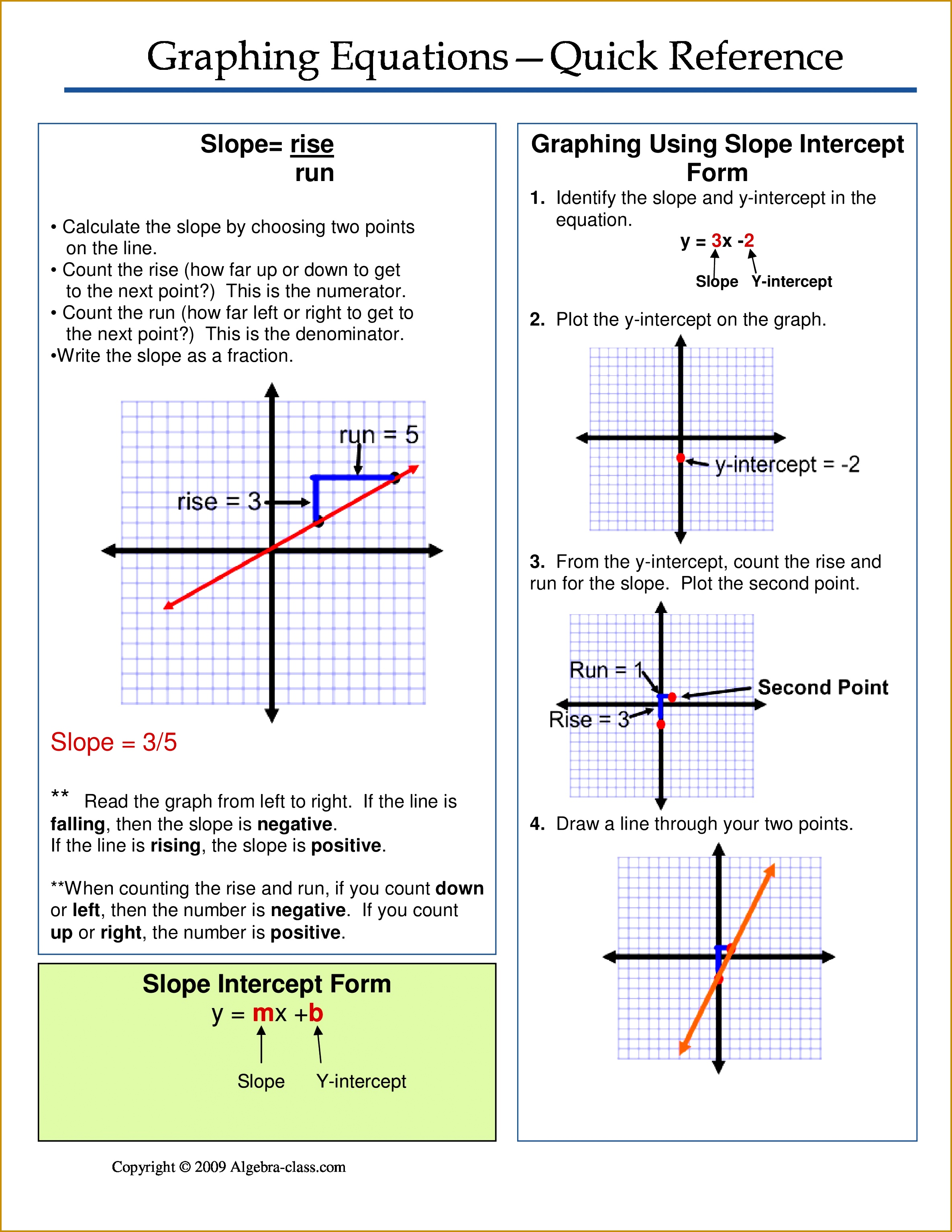 4 Algebra 1 Worksheets