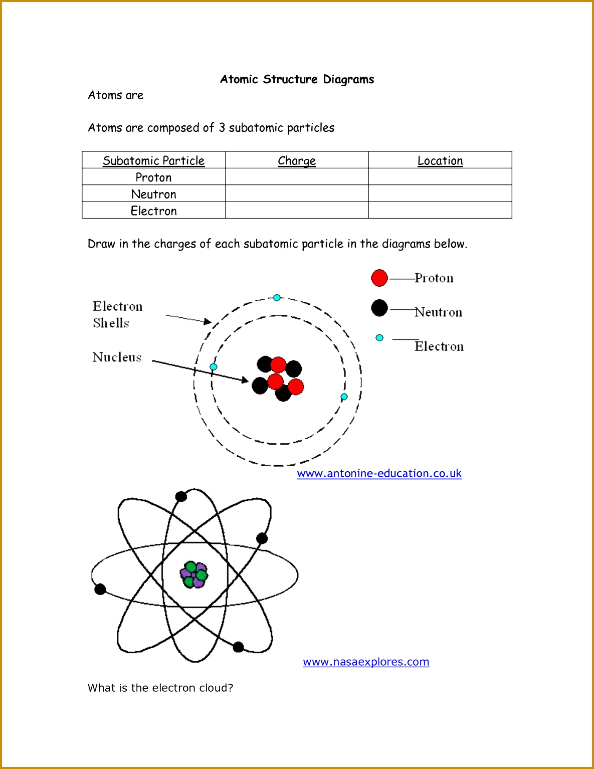 3 Bohr Atomic Model Worksheet
