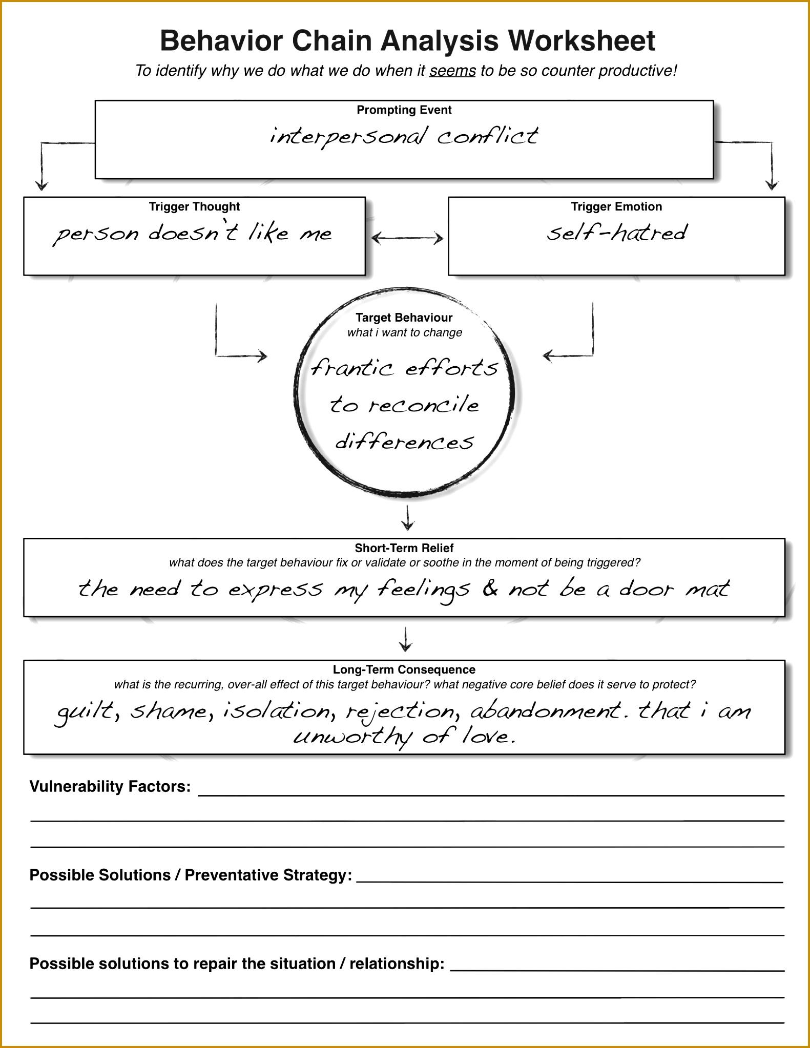 5 Cbt Worksheets For Children