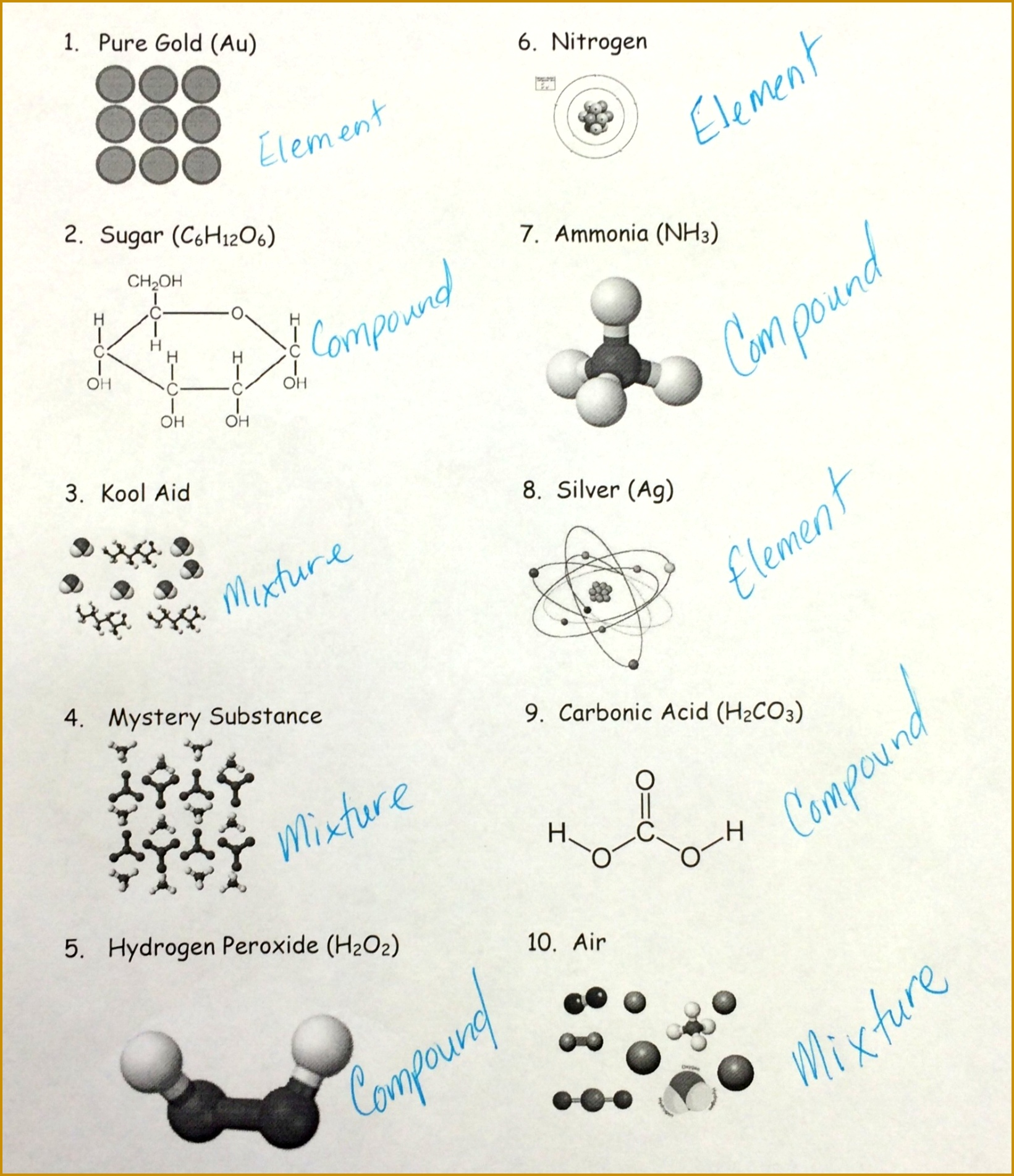 5 Chemistry Unit 4 Worksheet 4 Answers