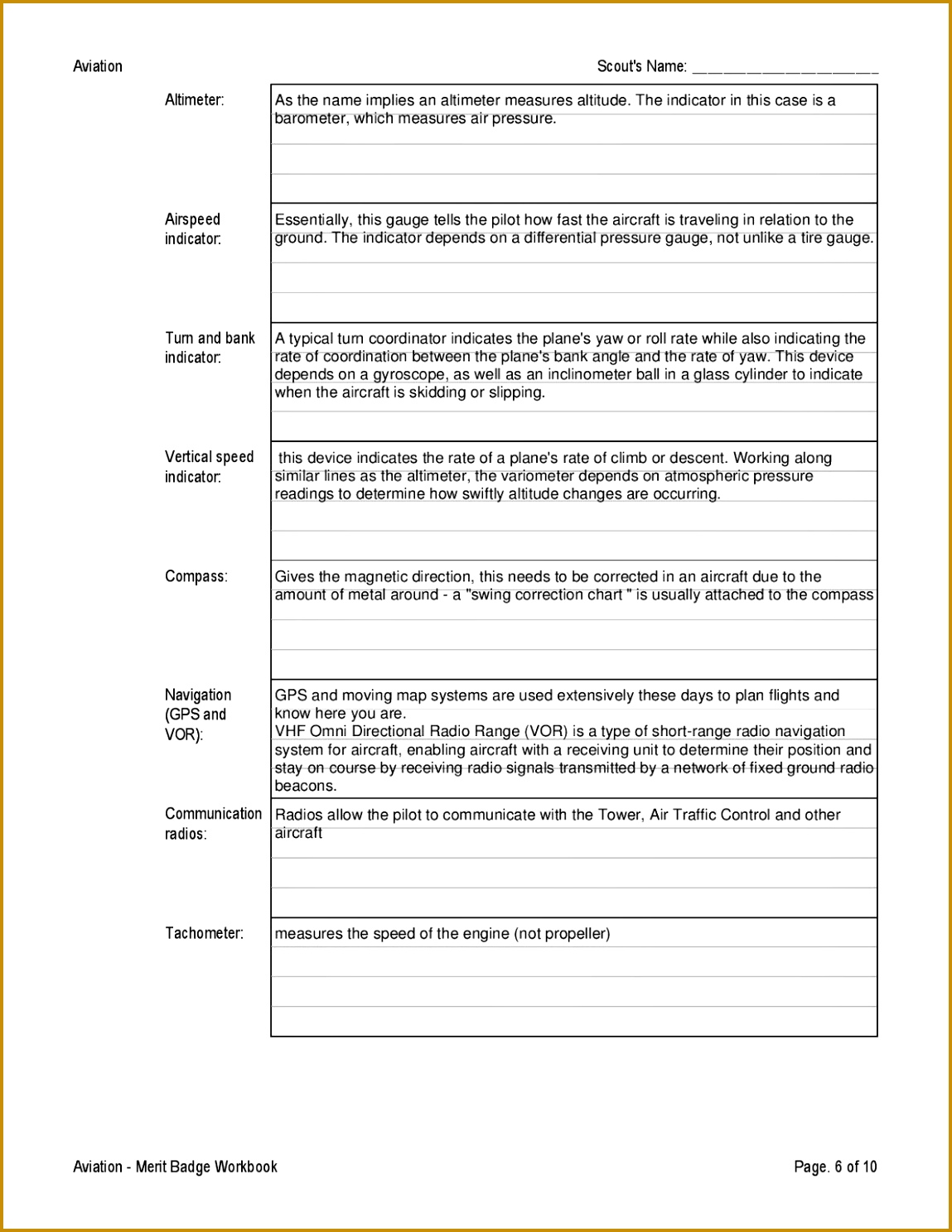 4 Cooking Merit Badge Worksheet