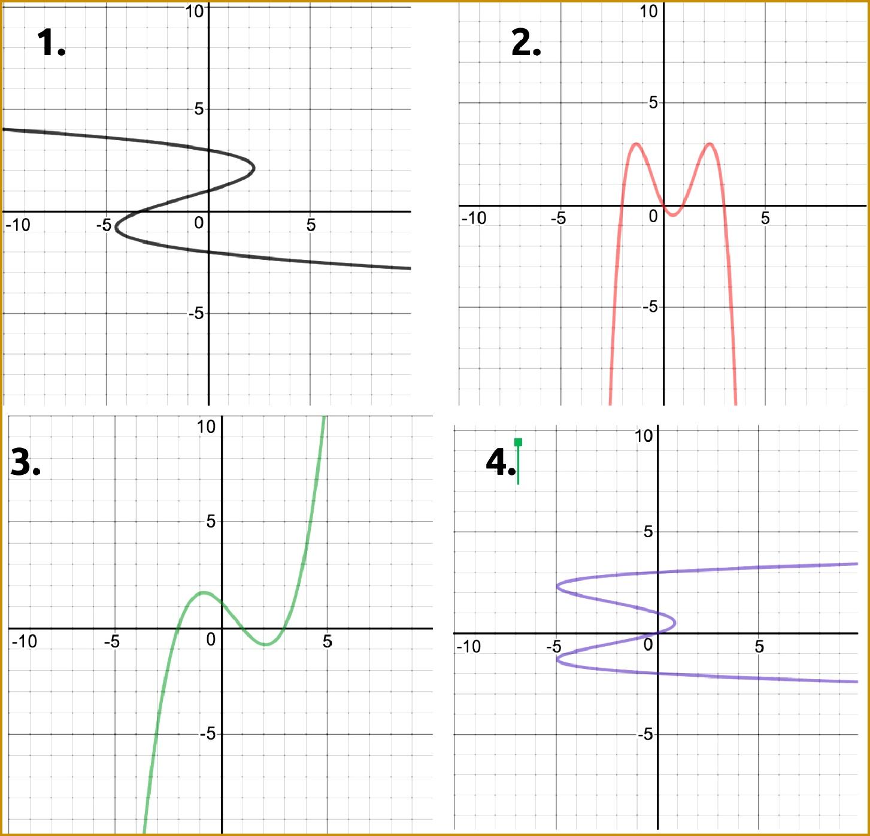 4 Domain And Range Worksheet Algebra 1