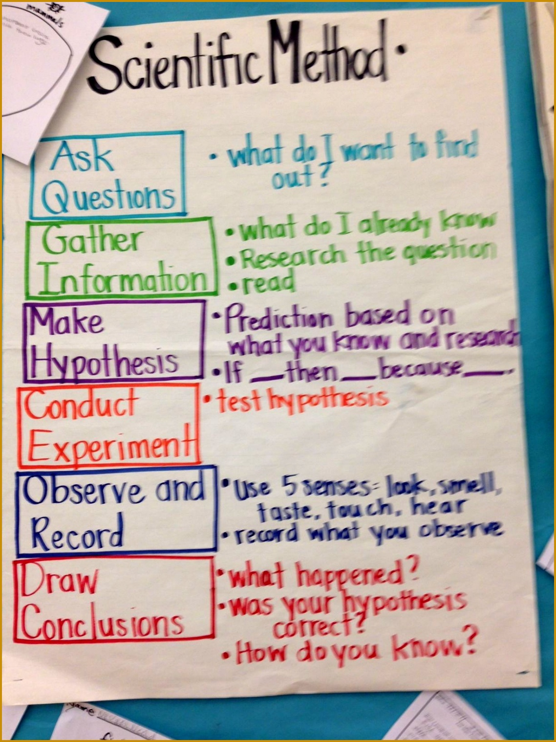4 Scientific Method Worksheet