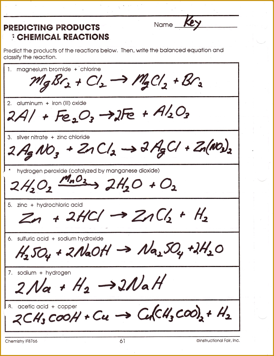 7 Types Of Chemical Reactions Worksheet Answers