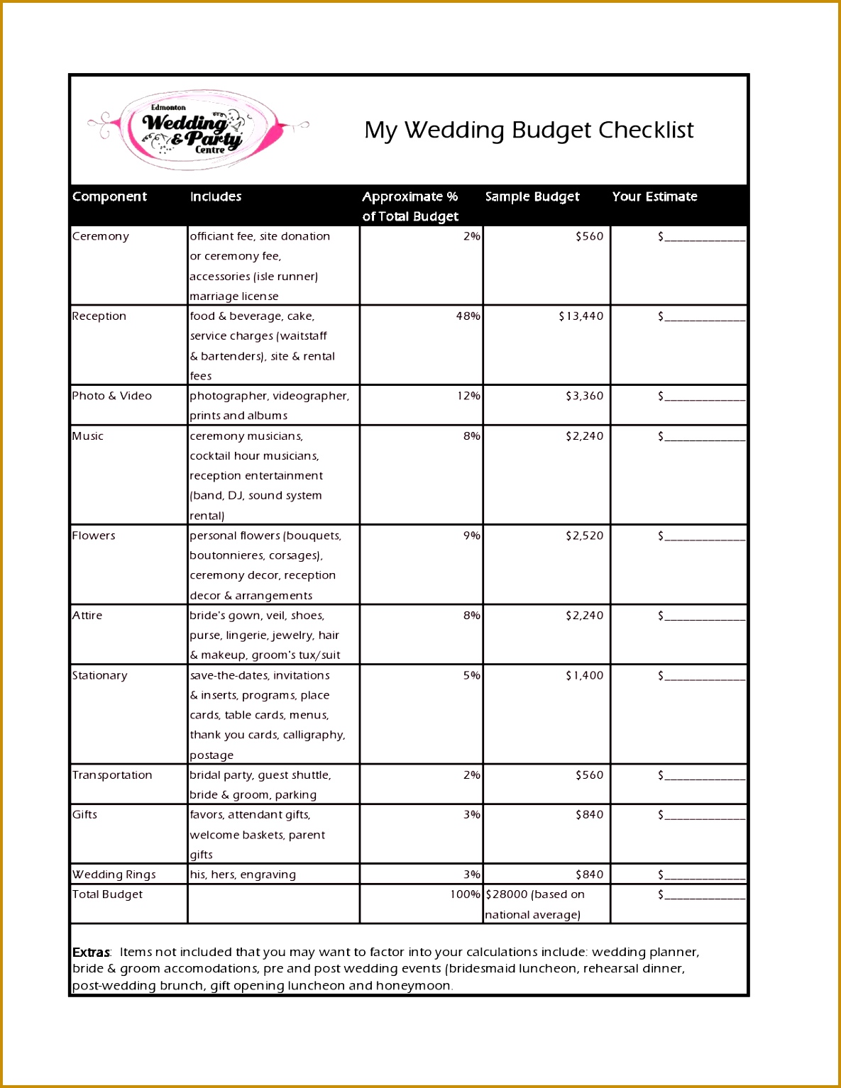 6 Wedding Budget Worksheet