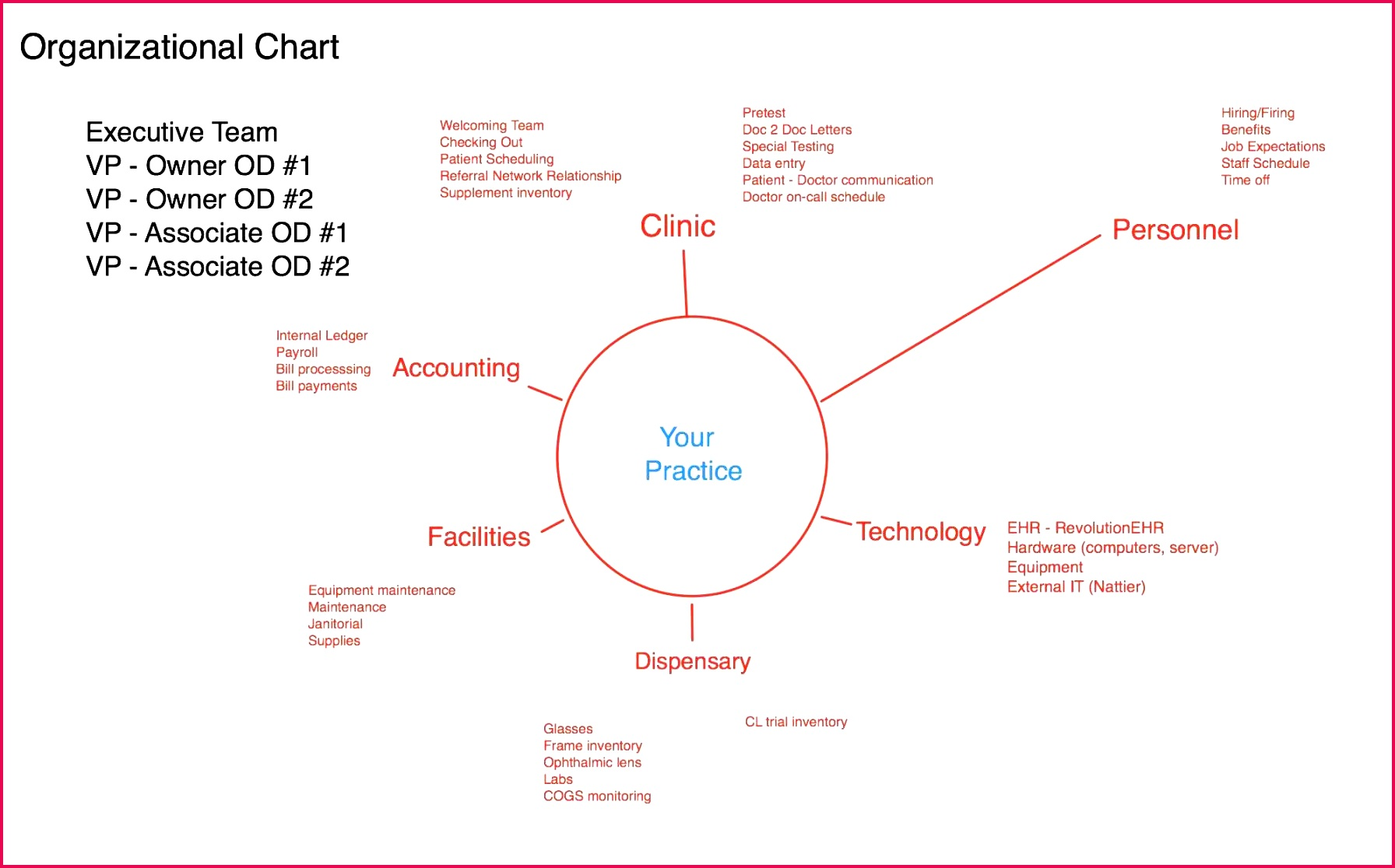 7 Excel Spreadsheet Balance Sheet
