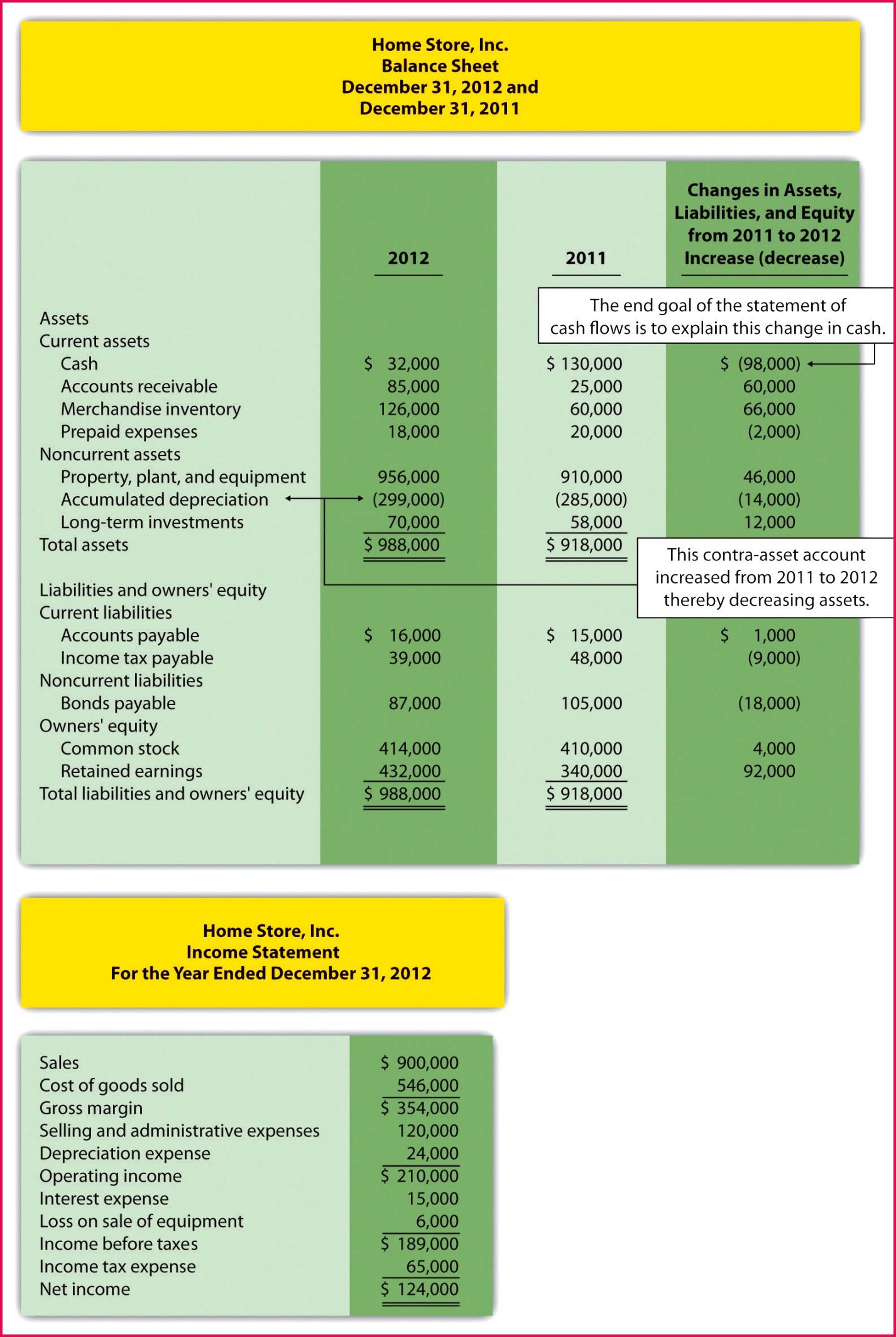 3 Microsoft Excel Cash Flow Statement Template