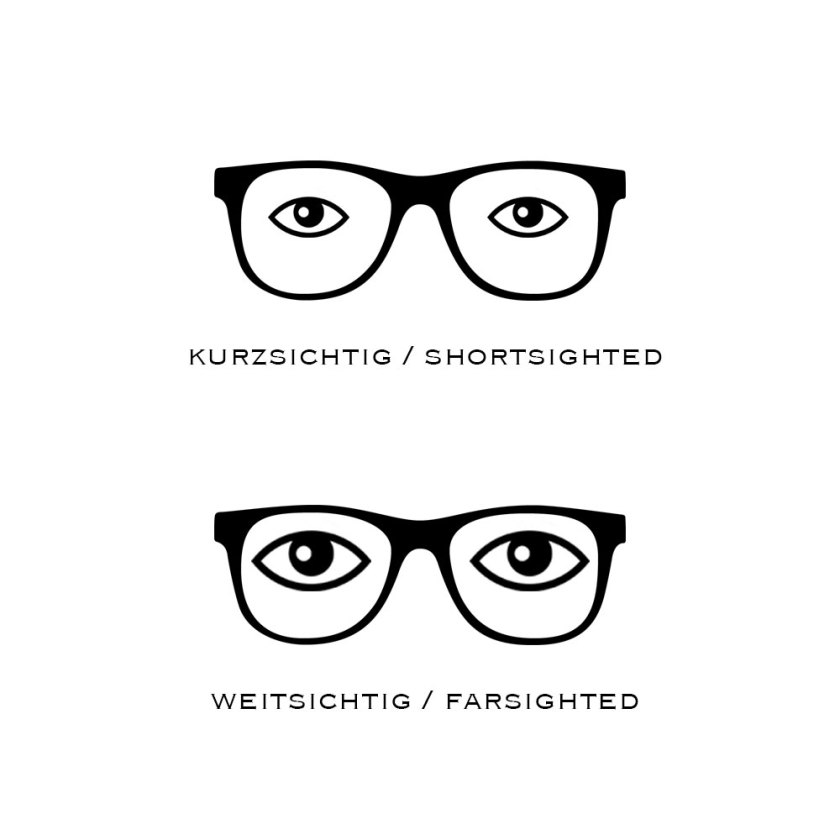 shortsighted-farsighted-faceprint-eyewearlove