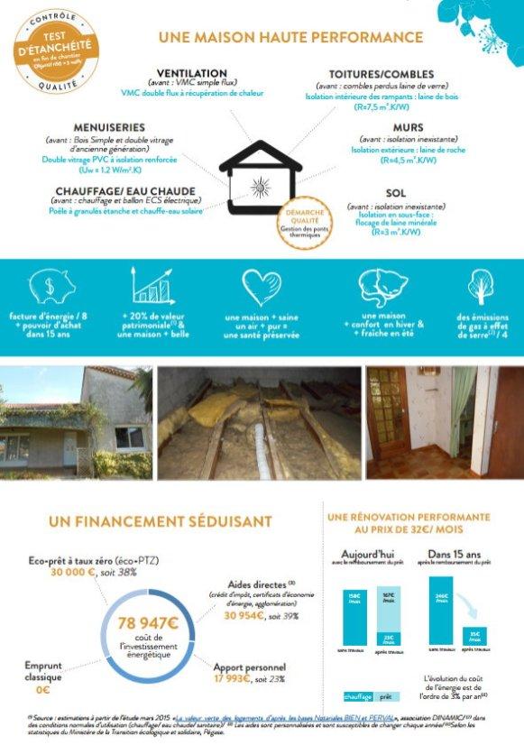 Rénovation habitat Drôme - Romans sur Isère 2