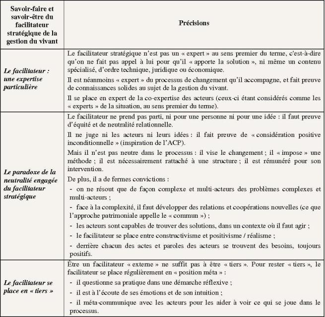page_savoir_faire_tableau1
