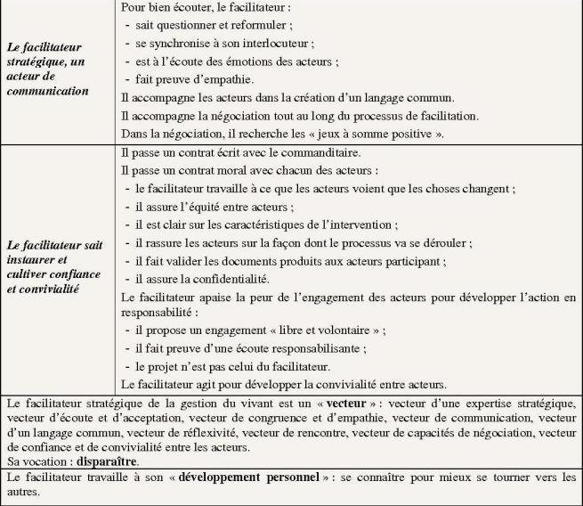 page_savoir_faire_tableau2