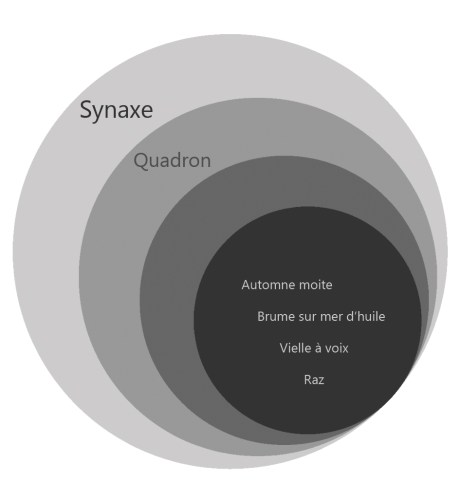 synaxe quadron cover