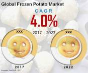 global-frozen-potato-market.jpg