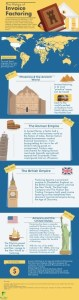 The History of Invoice Factoring the history of invoice factoring 268x1024 jpeg
