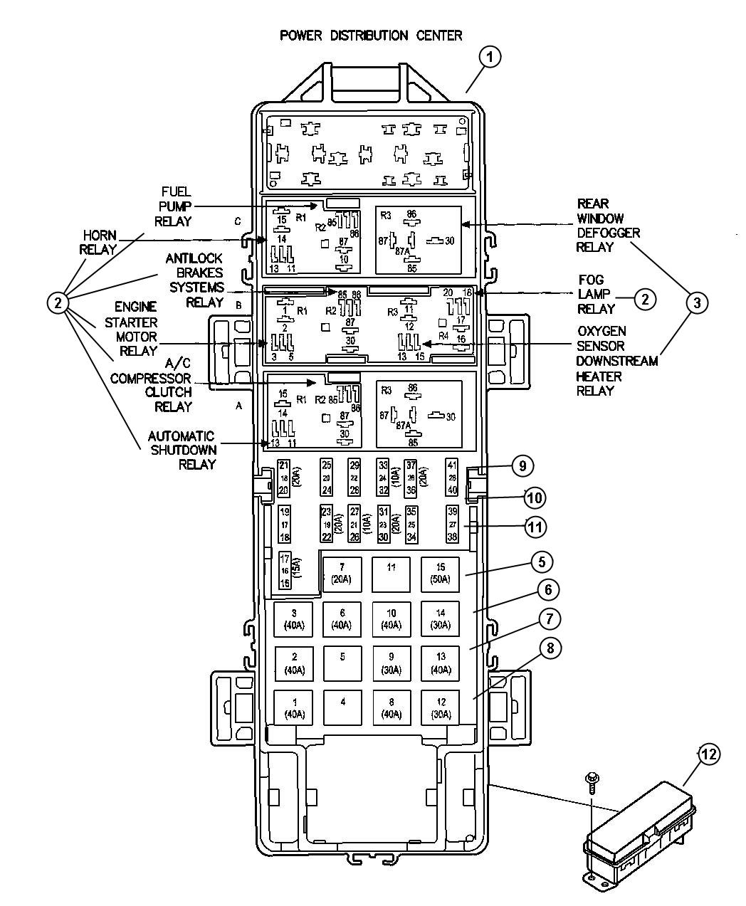 95 Cherokee Fuse Box Diagram