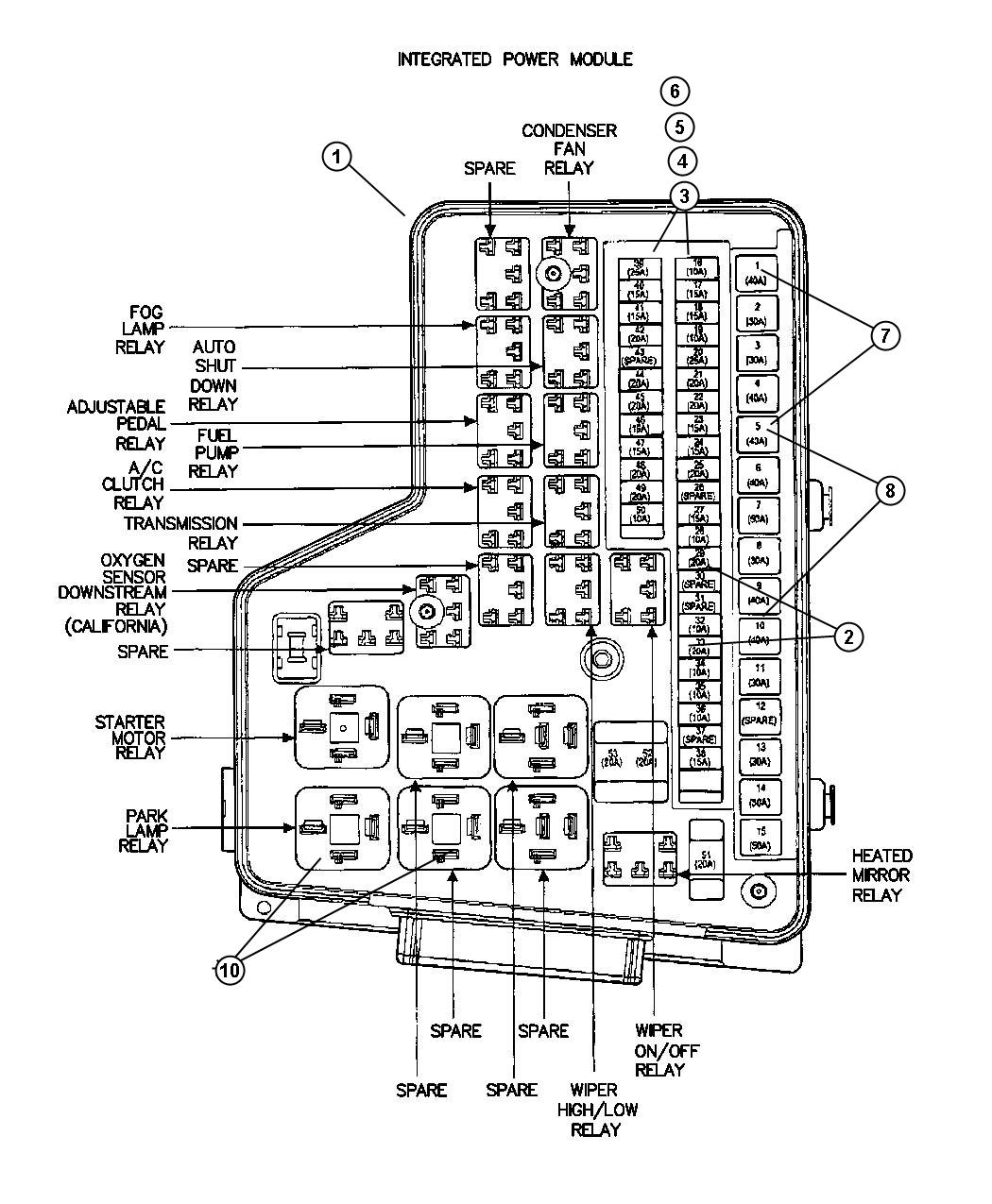 Dodge Ram Module Totally Integrated Power