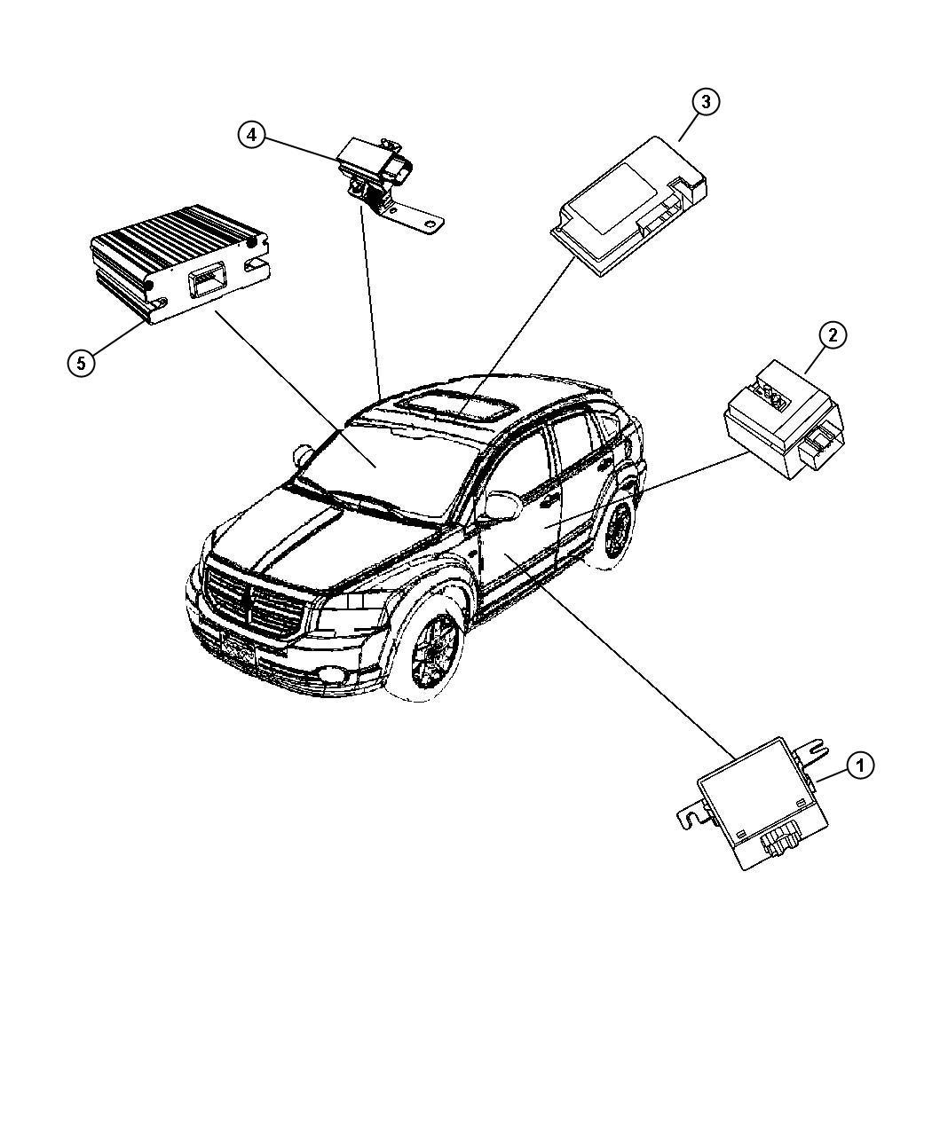 Jeep Module Telematics U Connect Hfm Those