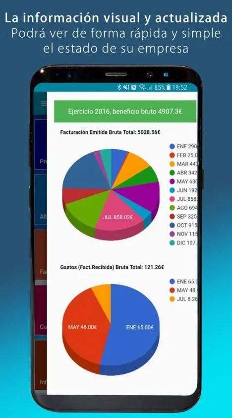 Gráficos - FacturaOne - Software Gestión ERP Facturación